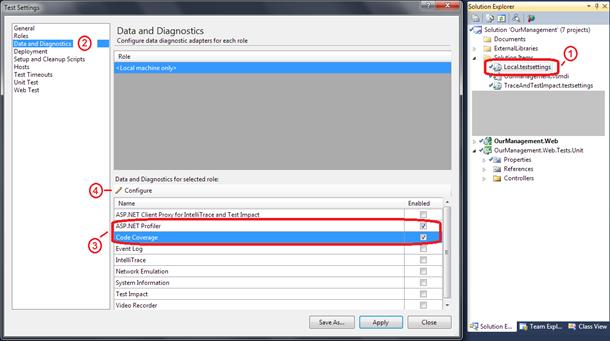 ASP.NET MVC code coverage settings