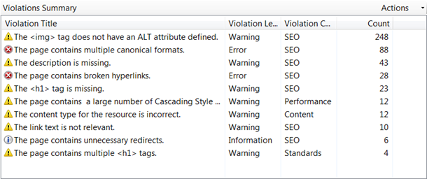 IIS SEO Toolkit: Site Analysis. Violations Summary report