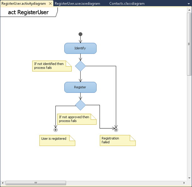 visual-studio-2010-activity-diagram