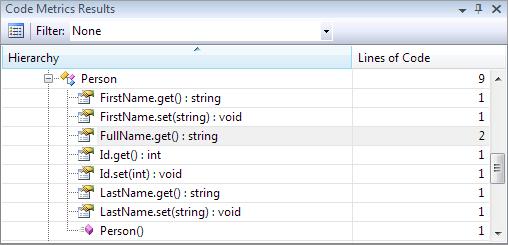 Visual Studio measured LOC