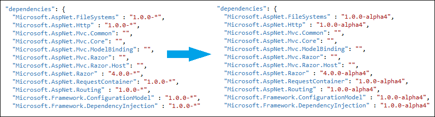 Specifying correct versions for dependencies