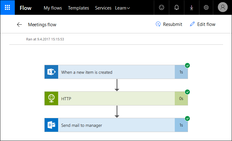 Microsoft Flow: Flow log