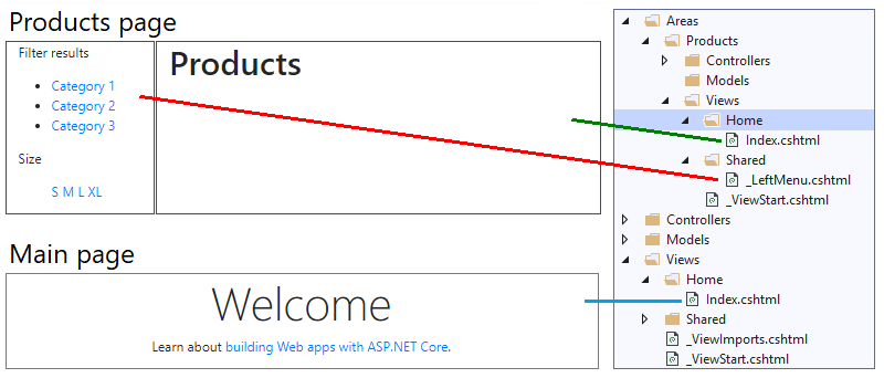 Conditionally include partial view in ASP NET Core
