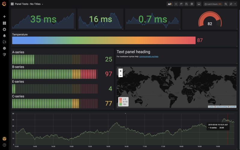Displaying ASP NET Core health checks with Grafana and InfluxDB